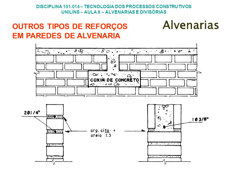 OUTROS TIPOS DE REFORÇOS EM PAREDES DE ALVENARIA