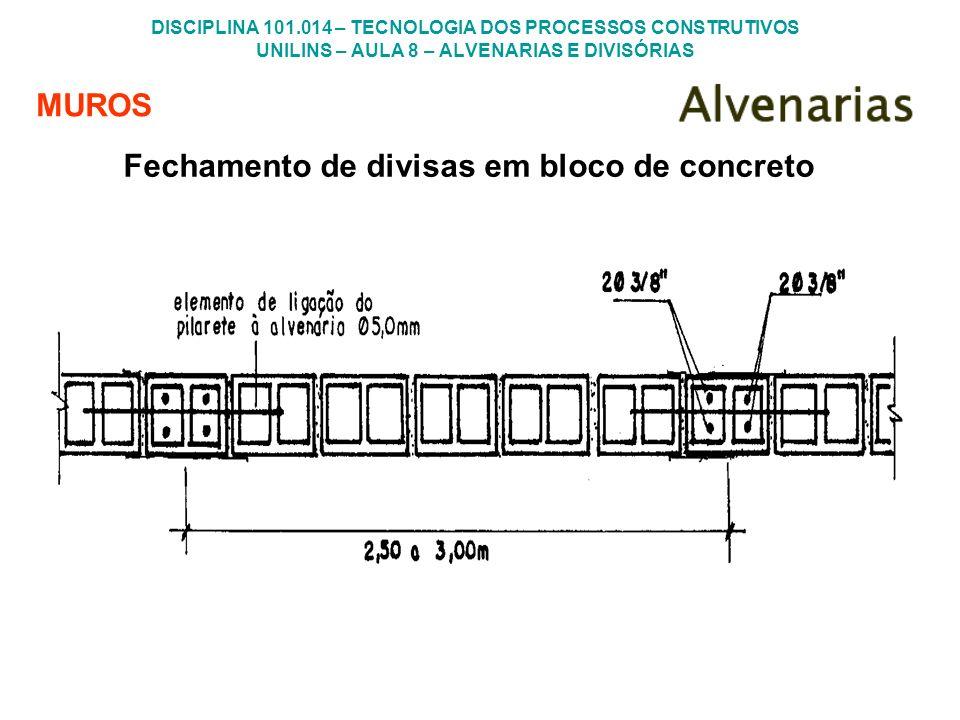 Fechamento de divisas em bloco de concreto