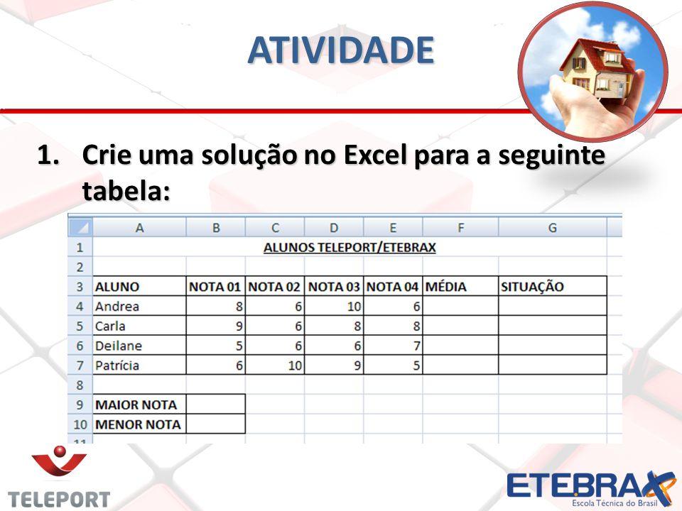 ATIVIDADE Crie uma solução no Excel para a seguinte tabela: