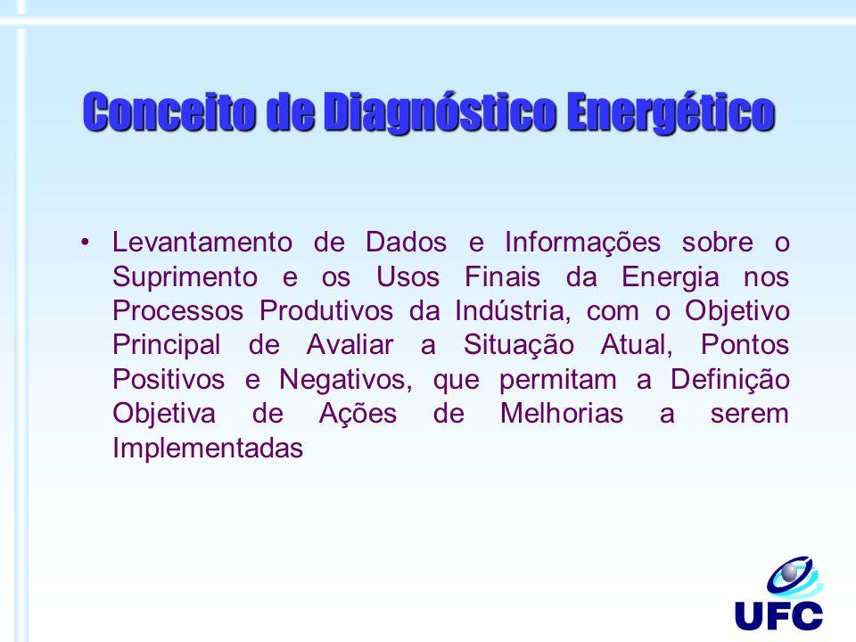 Conceito de Diagnóstico Energético
