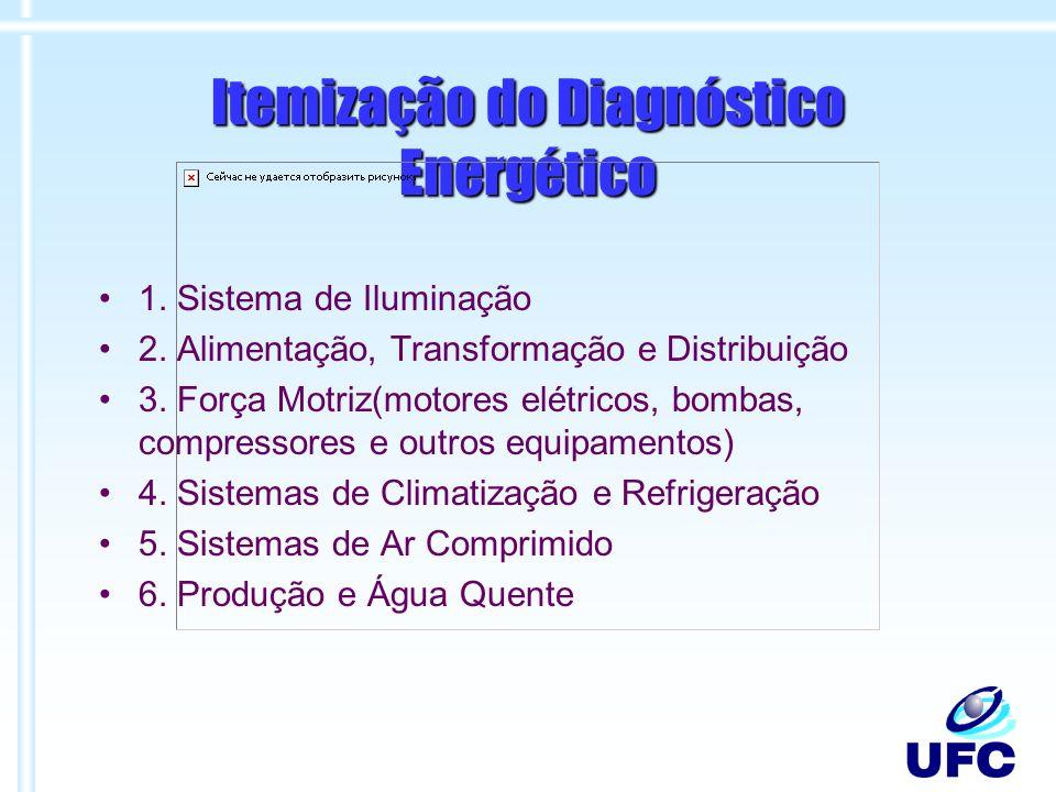 Itemização do Diagnóstico Energético