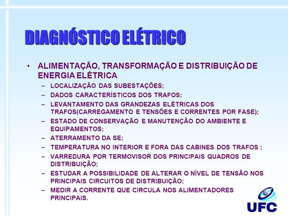 DIAGNÓSTICO ELÉTRICO ALIMENTAÇÃO, TRANSFORMAÇÃO E DISTRIBUIÇÃO DE ENERGIA ELÉTRICA. LOCALIZAÇÃO DAS SUBESTAÇÕES;