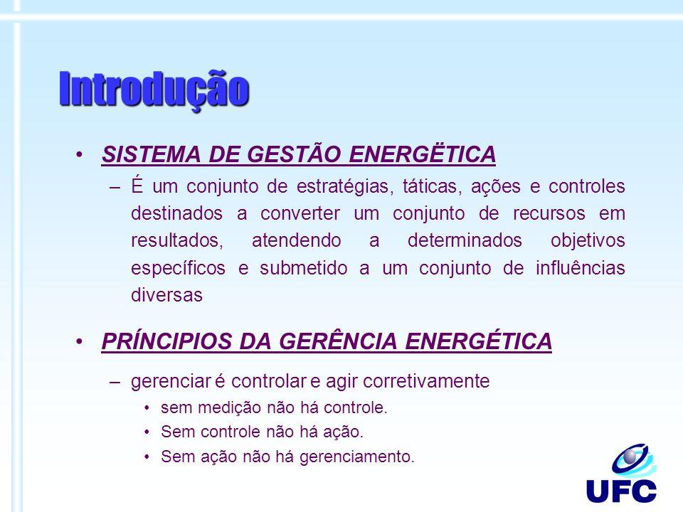 Introdução SISTEMA DE GESTÃO ENERGËTICA