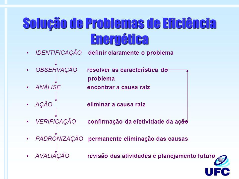 Solução de Problemas de Eficiência Energética