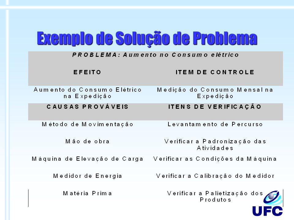 Exemplo de Solução de Problema