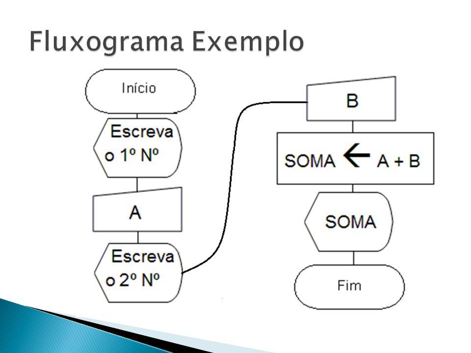 Fluxograma Exemplo