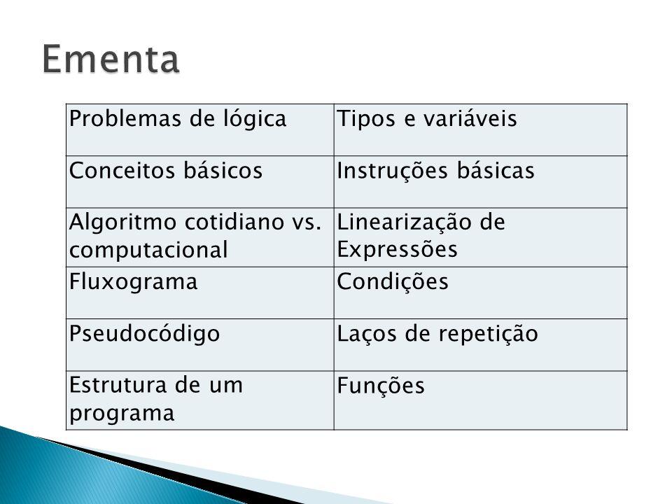 Ementa Problemas de lógica Tipos e variáveis Conceitos básicos
