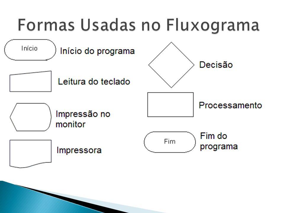 Formas Usadas no Fluxograma