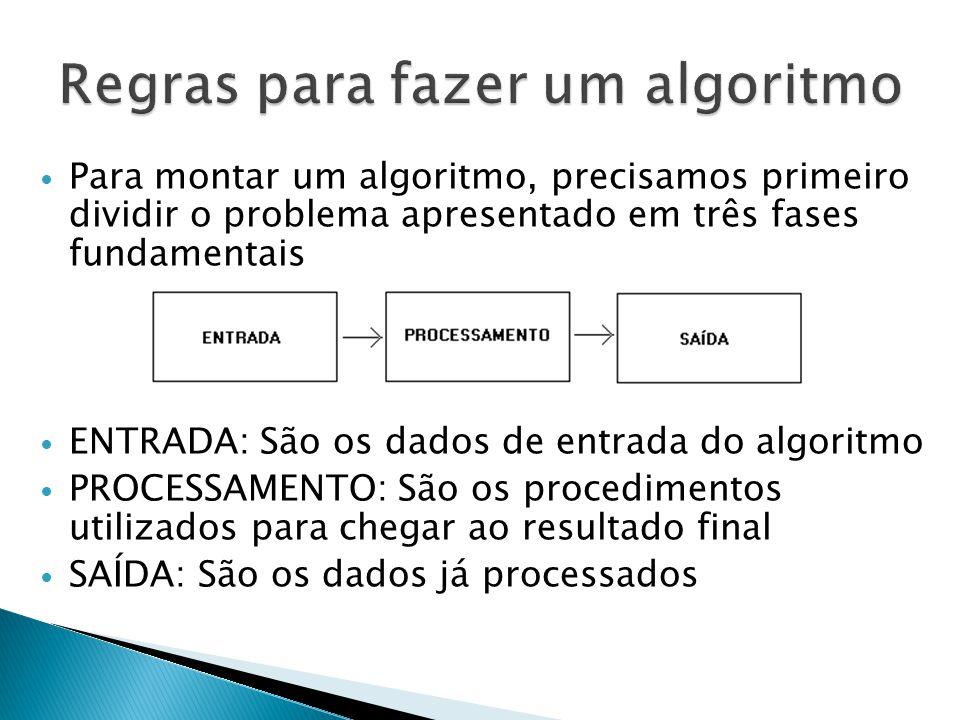 Regras para fazer um algoritmo