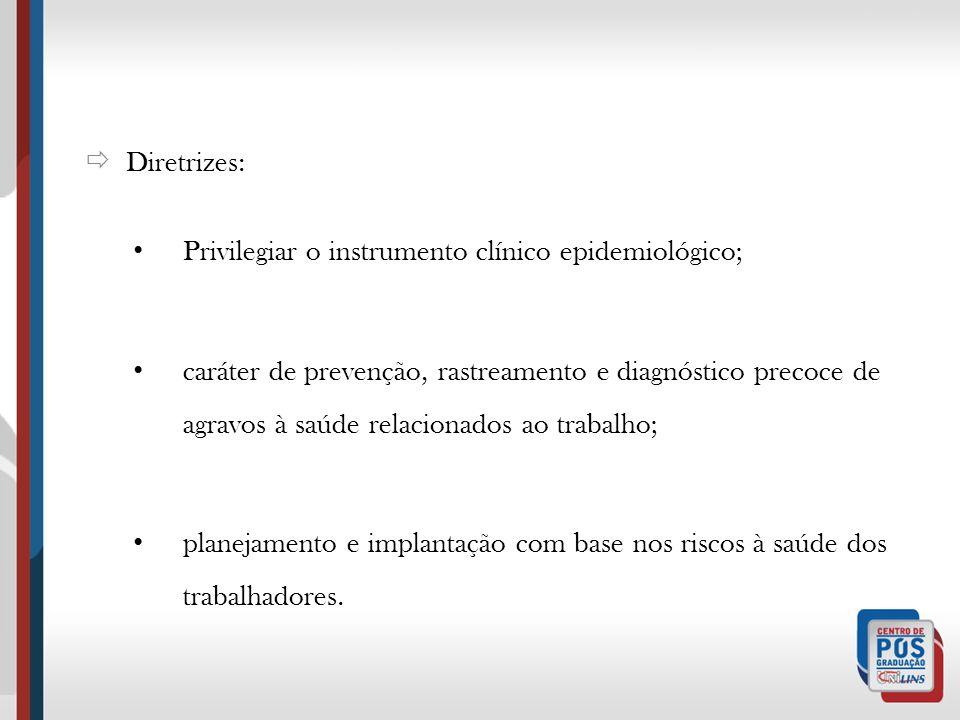  Diretrizes:Privilegiar o instrumento clínico epidemiológico;