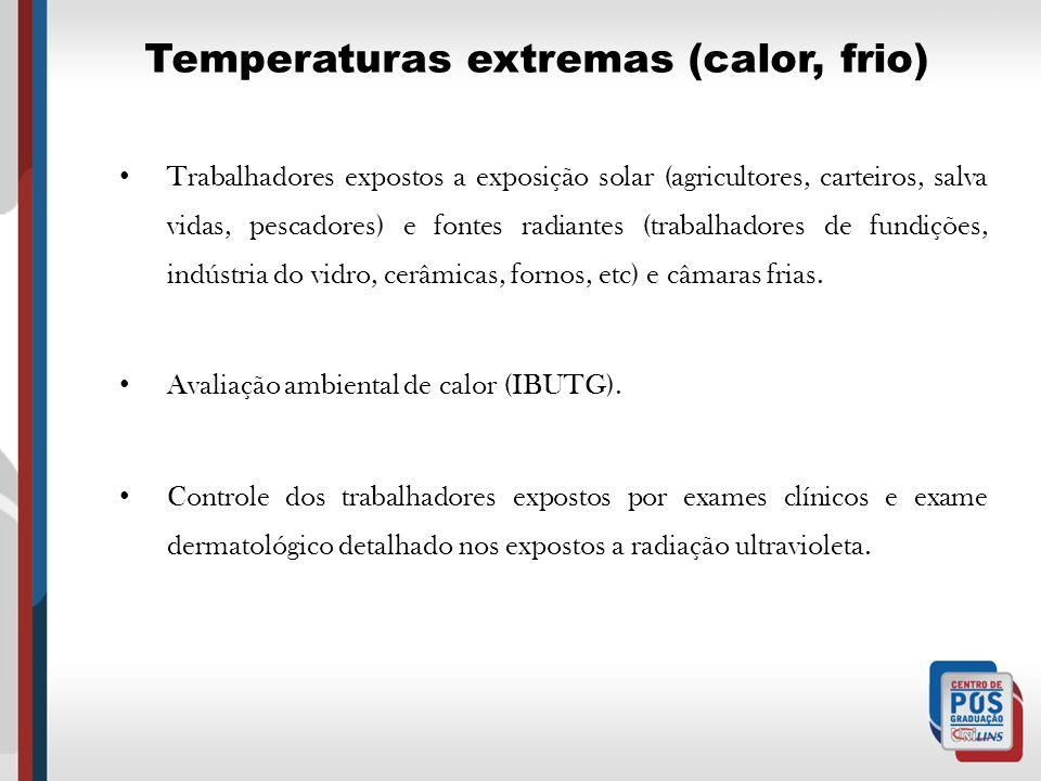 Temperaturas extremas (calor, frio)
