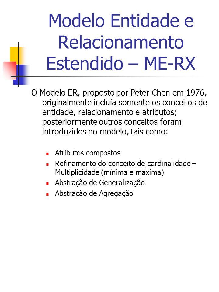 Modelo Entidade e Relacionamento Estendido – ME-RX