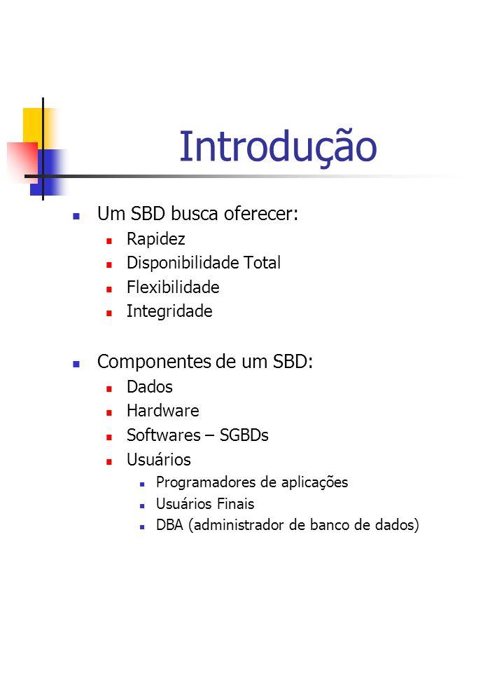 Introdução Um SBD busca oferecer: Componentes de um SBD: Rapidez