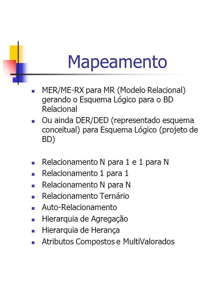 Mapeamento MER/ME-RX para MR (Modelo Relacional) gerando o Esquema Lógico para o BD Relacional.