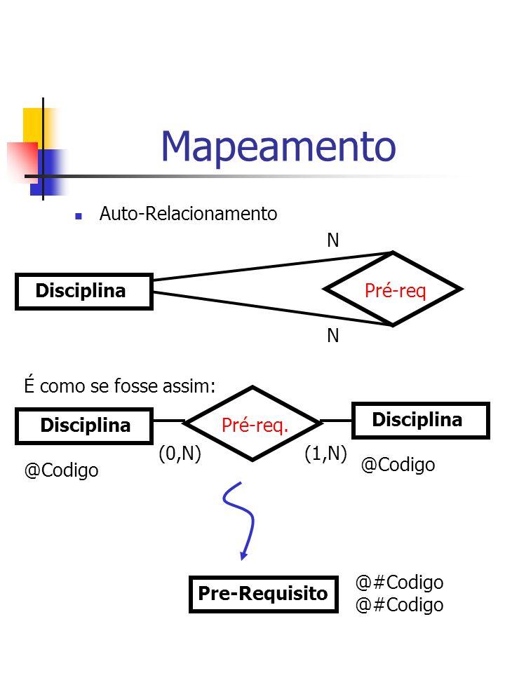 Mapeamento Auto-Relacionamento N Disciplina Pré-req N