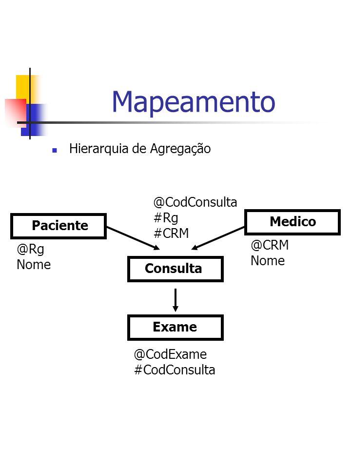 Mapeamento Hierarquia de Agregação @CodConsulta #Rg Medico Paciente