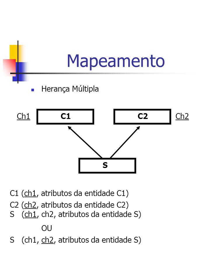 Mapeamento Herança Múltipla Ch1 C1 C2 Ch2 S