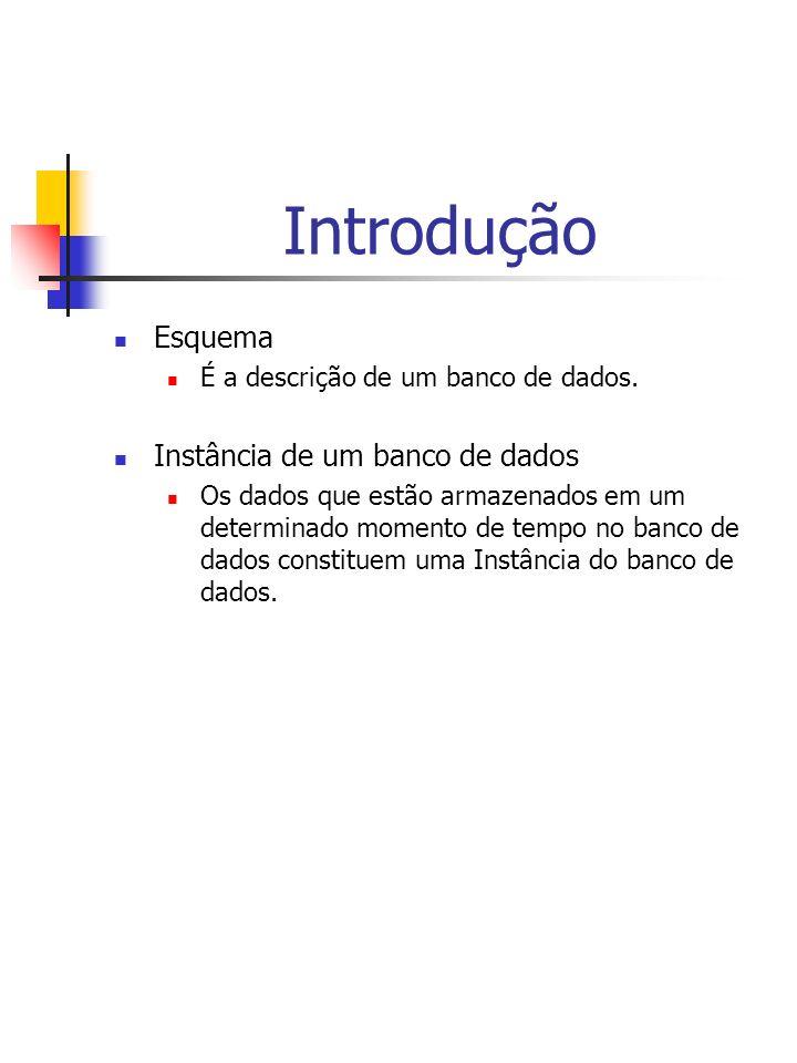 Introdução Esquema Instância de um banco de dados