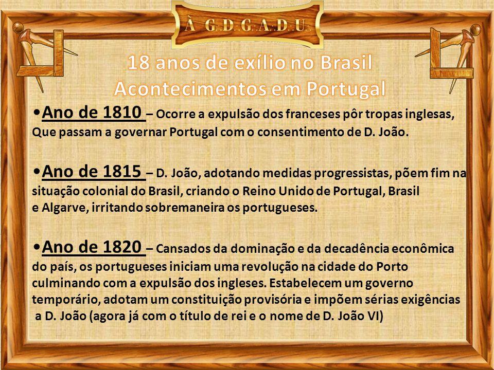 18 anos de exílio no Brasil Acontecimentos em Portugal