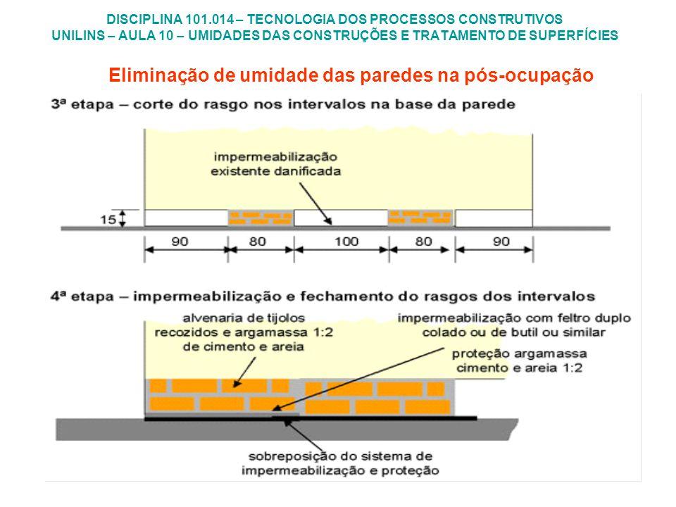 Eliminação de umidade das paredes na pós-ocupação