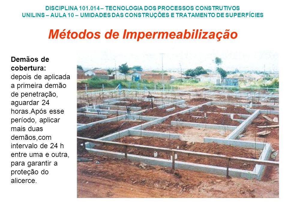 Métodos de Impermeabilização