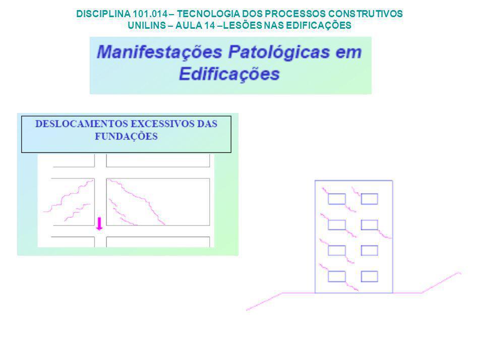 DISCIPLINA 101.014 – TECNOLOGIA DOS PROCESSOS CONSTRUTIVOS UNILINS – AULA 14 –LESÕES NAS EDIFICAÇÕES