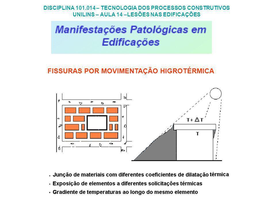 FISSURAS POR MOVIMENTAÇÃO HIGROTÉRMICA