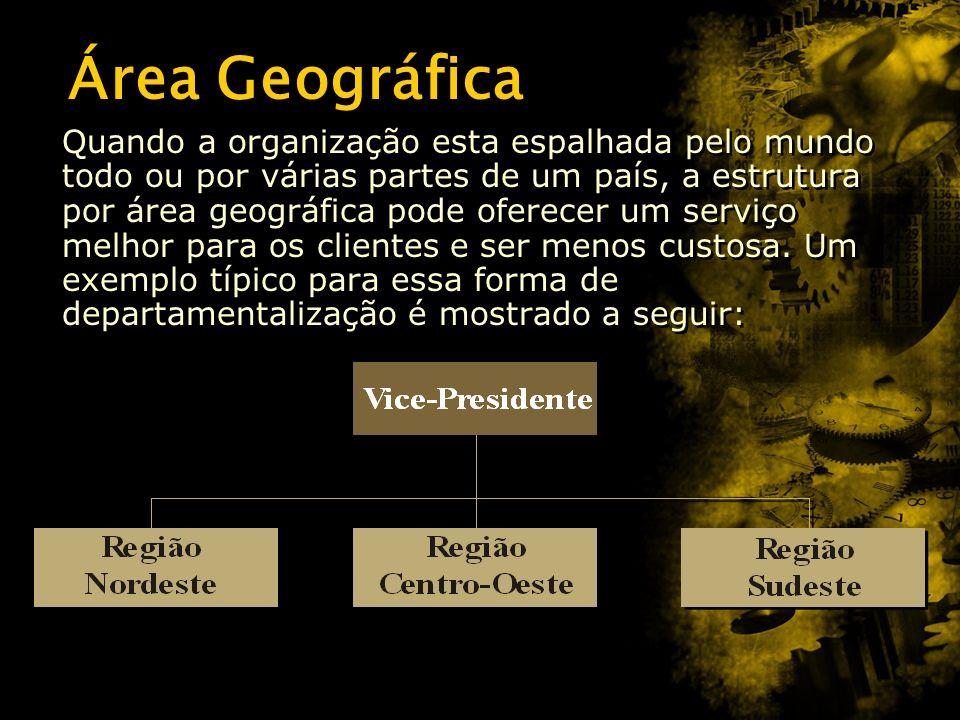 Área Geográfica