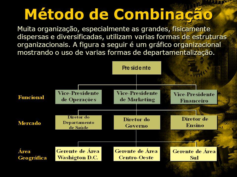 Método de Combinação