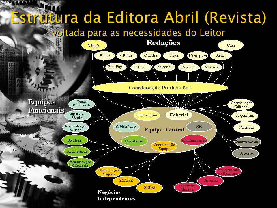 Estrutura da Editora Abril (Revista) voltada para as necessidades do Leitor