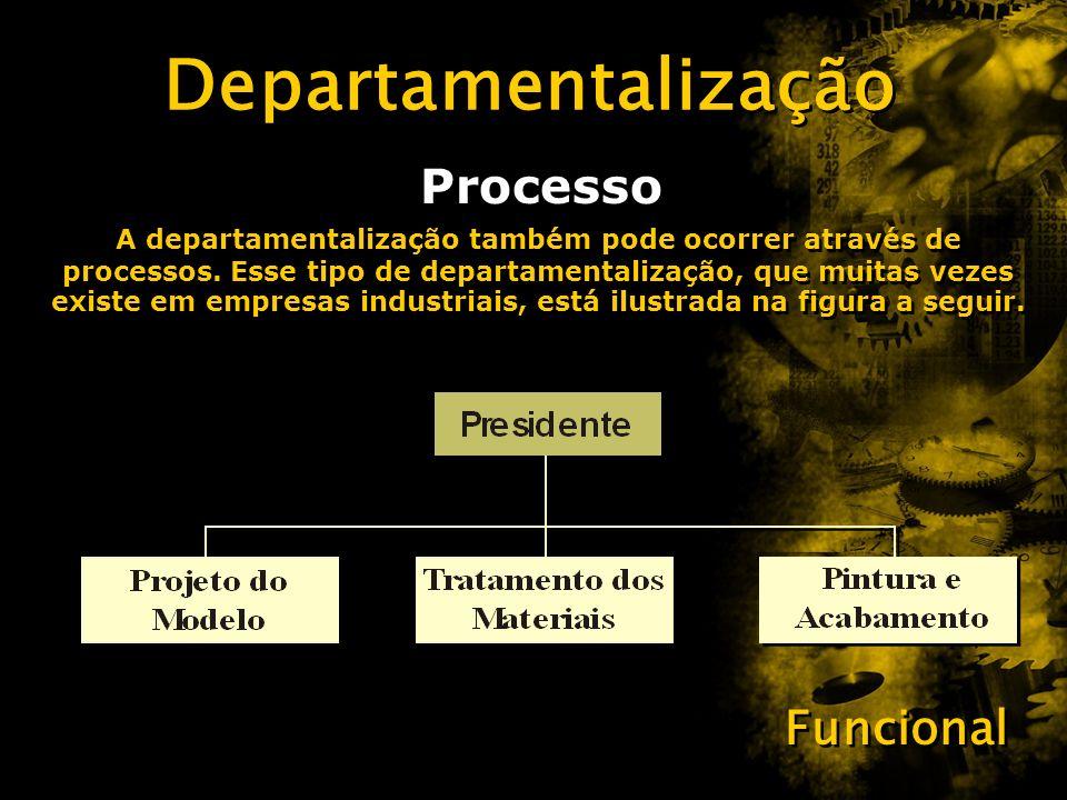 Departamentalização Processo Funcional