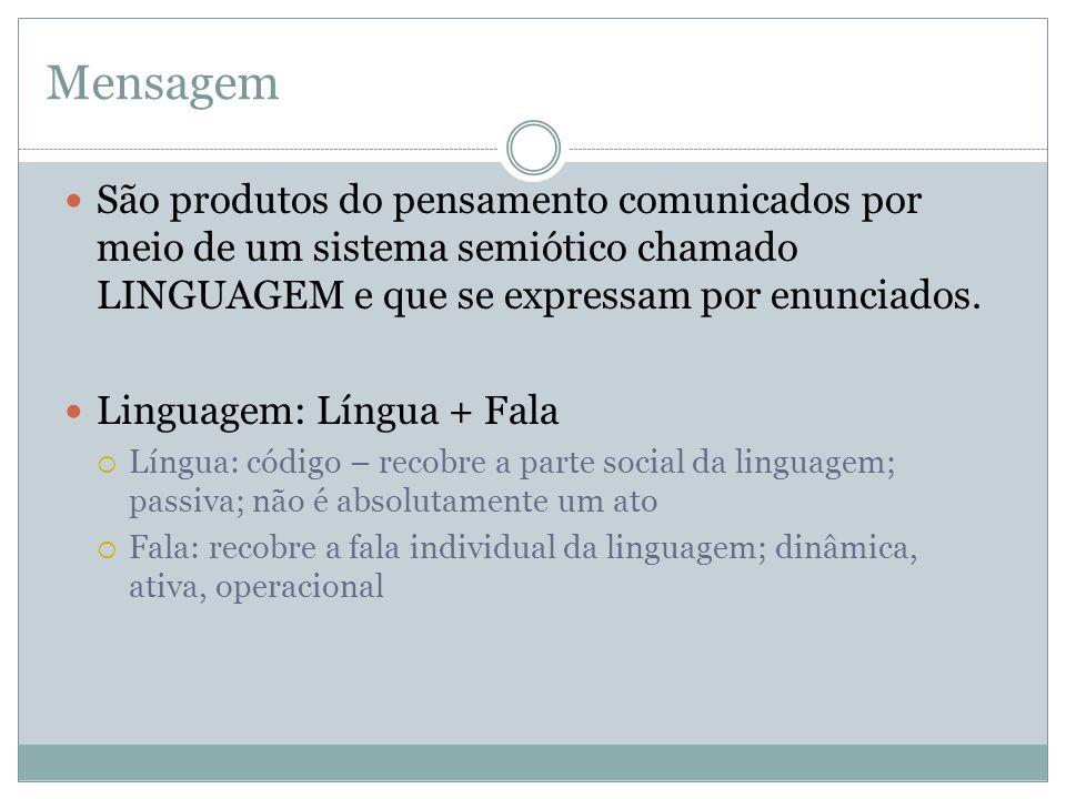 MensagemSão produtos do pensamento comunicados por meio de um sistema semiótico chamado LINGUAGEM e que se expressam por enunciados.