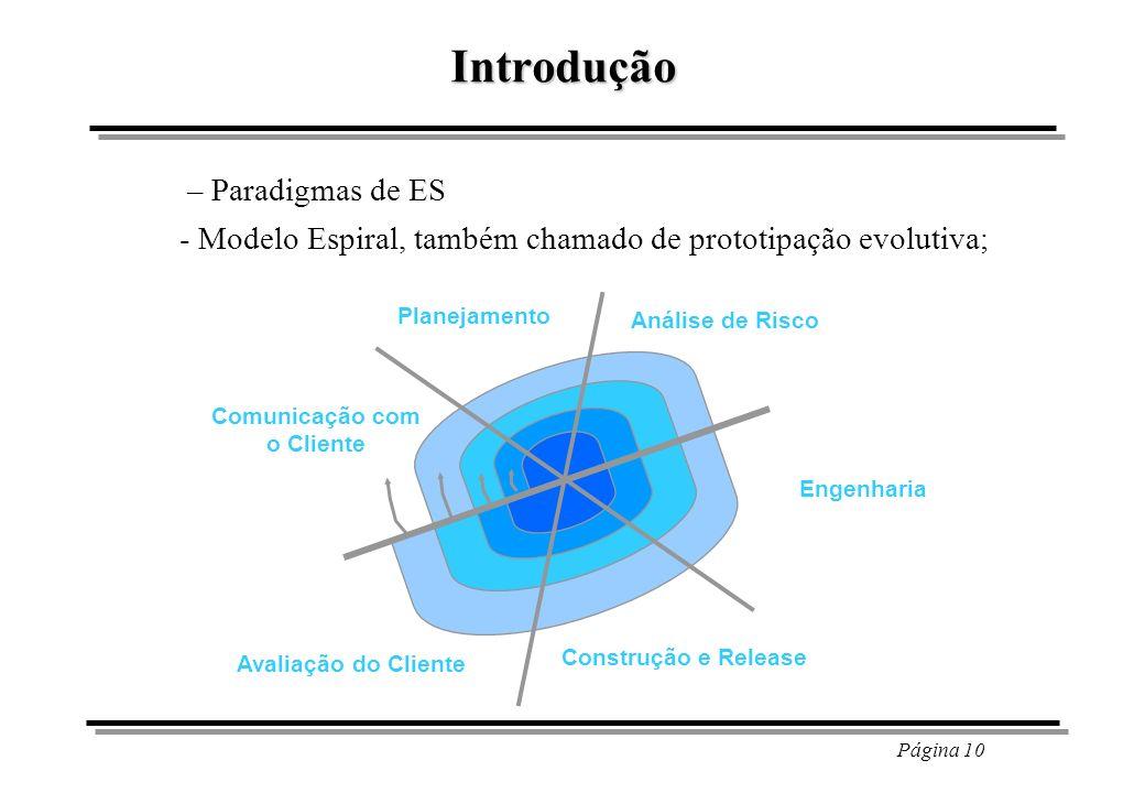 Introdução – Paradigmas de ES