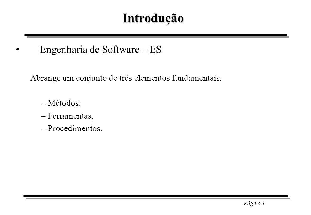 Introdução Engenharia de Software – ES