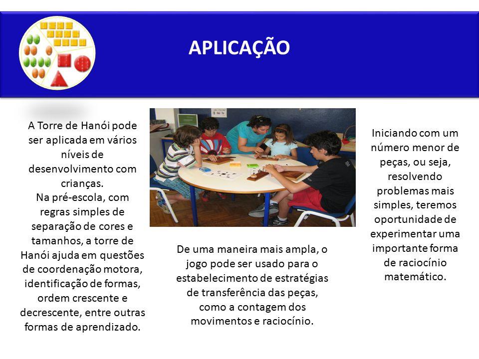 APLICAÇÃO A Torre de Hanói pode ser aplicada em vários níveis de desenvolvimento com crianças.