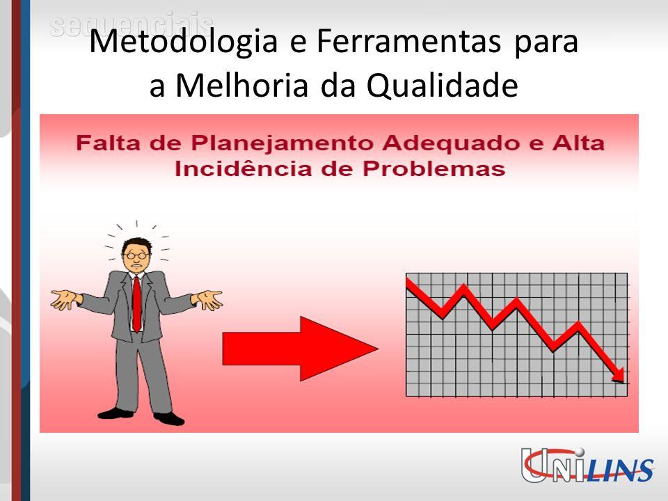 Metodologia e Ferramentas para a Melhoria da Qualidade