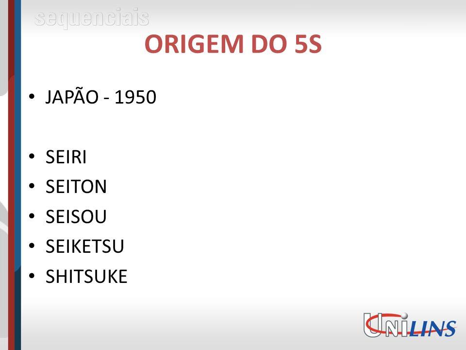 ORIGEM DO 5S JAPÃO - 1950 SEIRI SEITON SEISOU SEIKETSU SHITSUKE