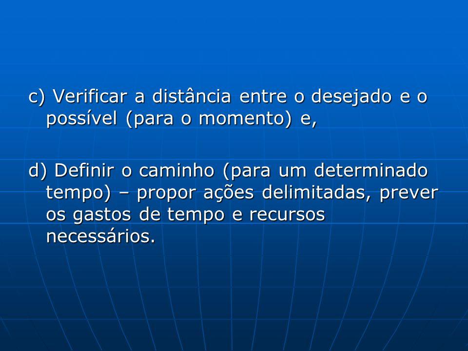 c) Verificar a distância entre o desejado e o possível (para o momento) e,