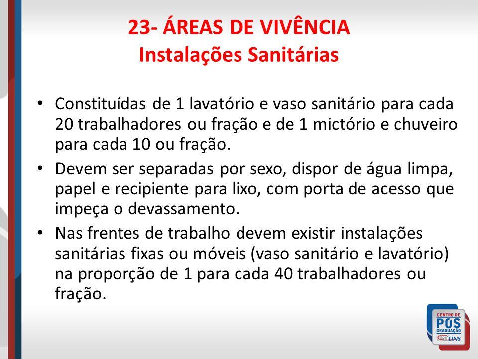23- ÁREAS DE VIVÊNCIA Instalações Sanitárias