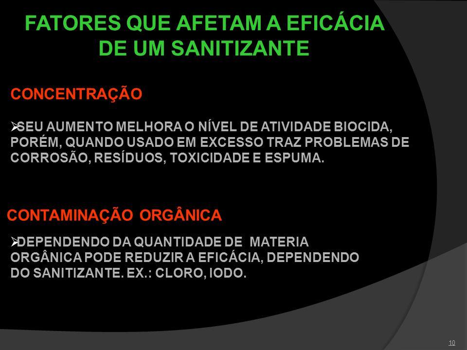 FATORES QUE AFETAM A EFICÁCIA DE UM SANITIZANTE