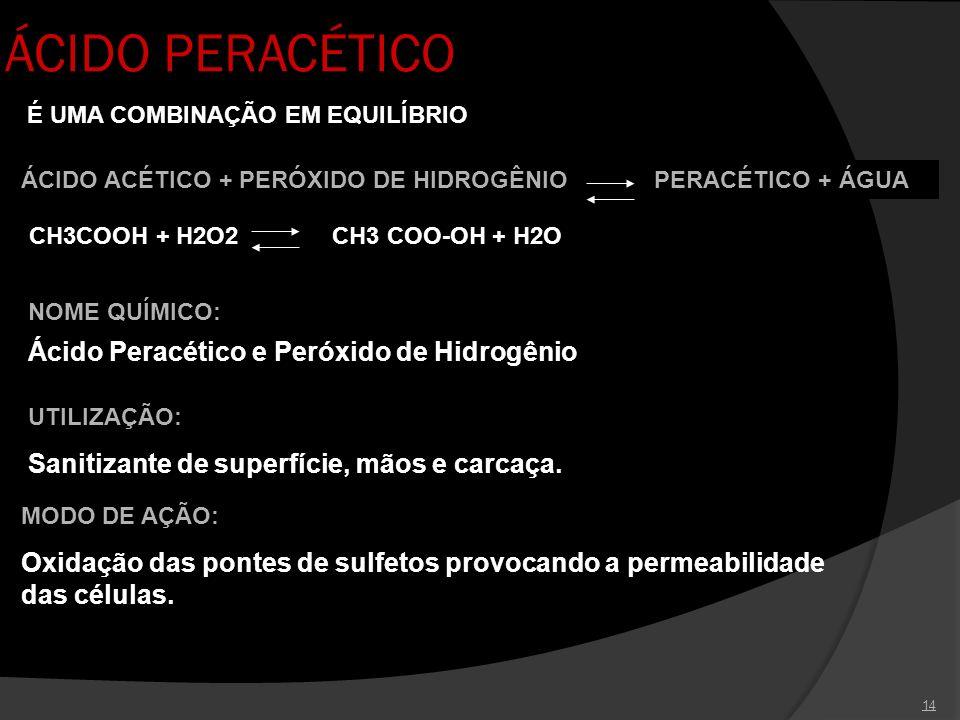 ÁCIDO PERACÉTICO Ácido Peracético e Peróxido de Hidrogênio