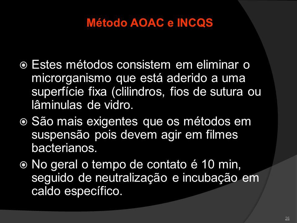 Método AOAC e INCQS