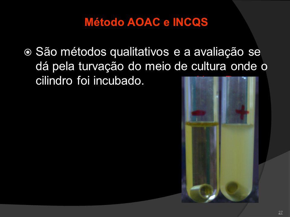 Método AOAC e INCQS São métodos qualitativos e a avaliação se dá pela turvação do meio de cultura onde o cilindro foi incubado. Neg Pos.