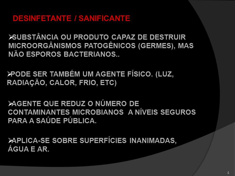 DESINFETANTE / SANIFICANTE