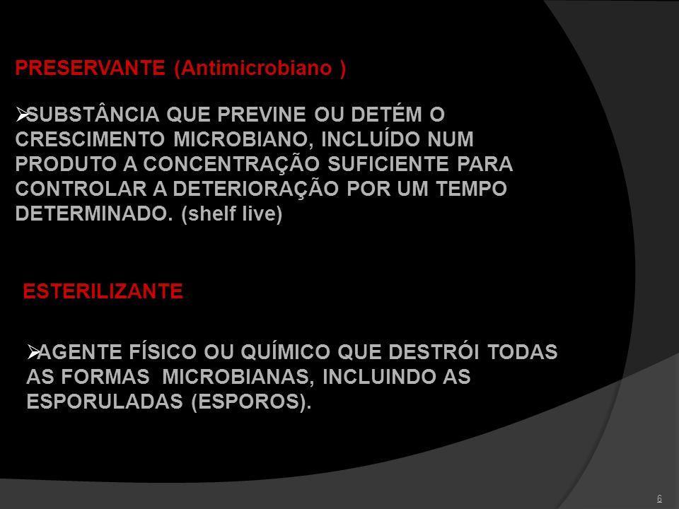 PRESERVANTE (Antimicrobiano )
