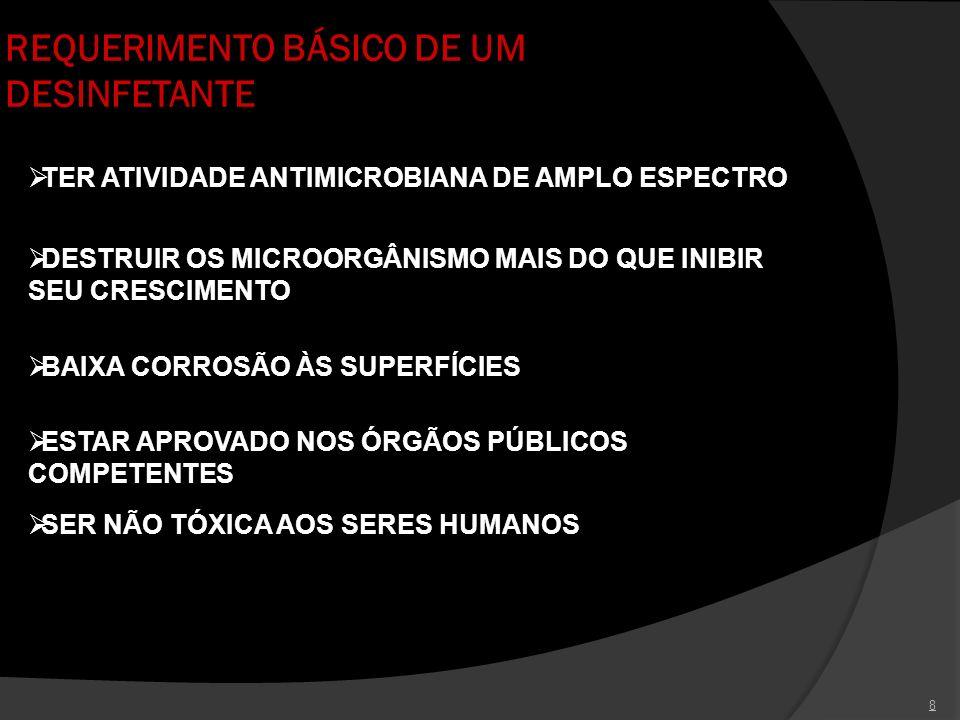 REQUERIMENTO BÁSICO DE UM DESINFETANTE