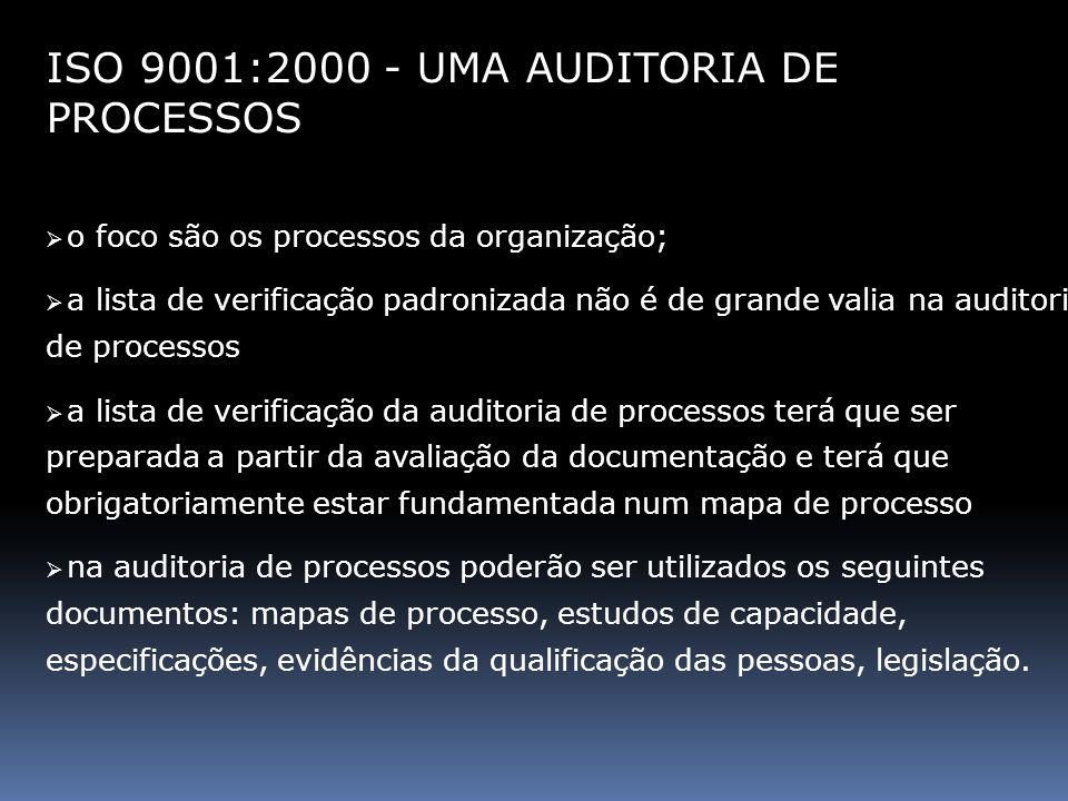ISO 9001:2000 - UMA AUDITORIA DE PROCESSOS