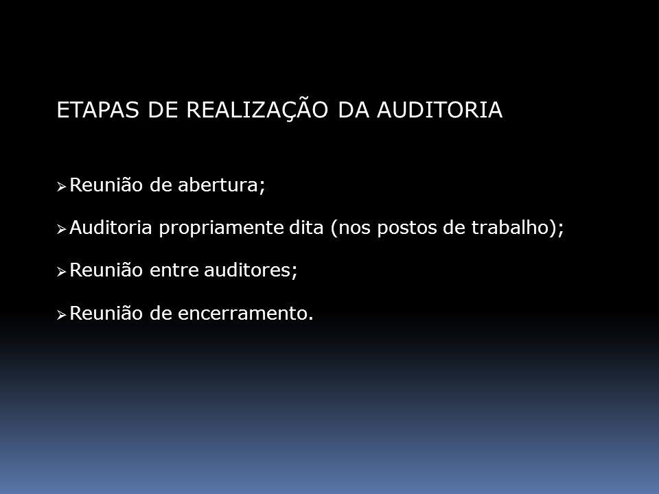 ETAPAS DE REALIZAÇÃO DA AUDITORIA