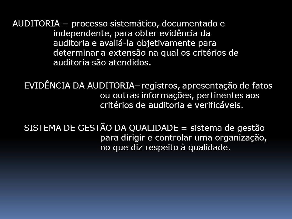 AUDITORIA = processo sistemático, documentado e