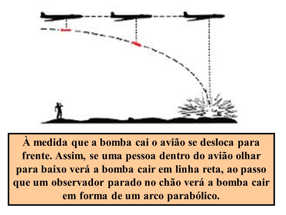 À medida que a bomba cai o avião se desloca para frente